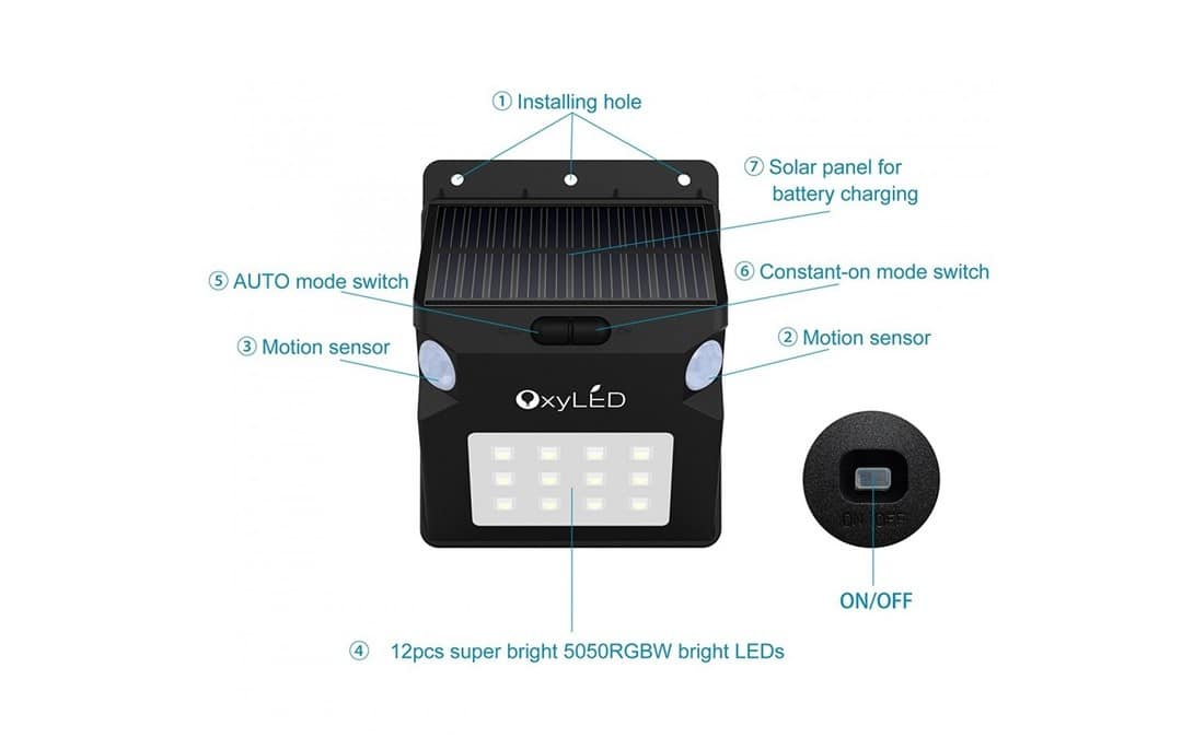 OxyLED Solar Sensor Light REVIEW Minor repair work required