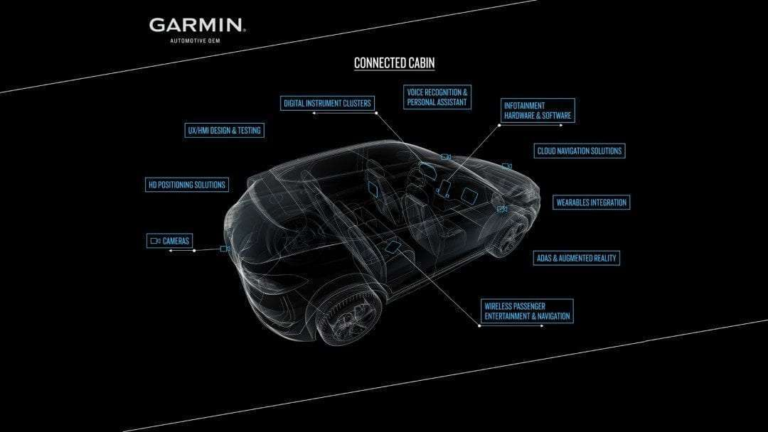 Garmin Presents Innovative Automotive OEM Solutions at CES 2019 NEWS